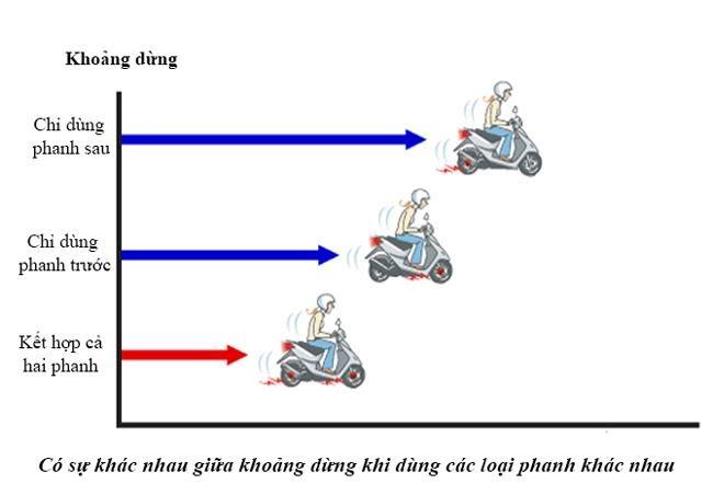 phanh-cbs-va-abs