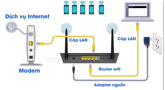 cau-tao-router-wifi